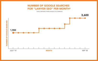 Search_SEO_Graph_2